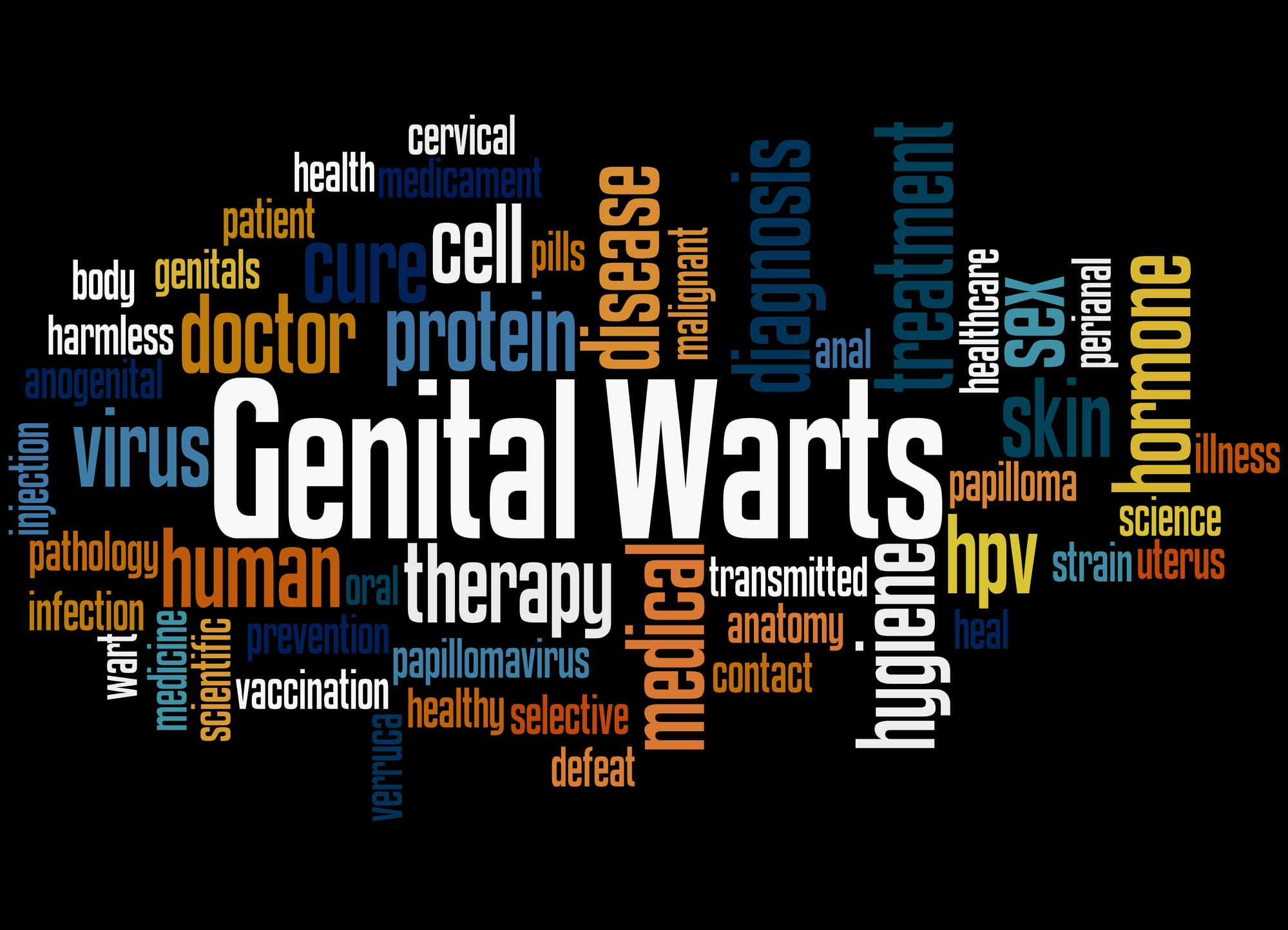 Genital Warts in Men & Women – Causes & Treatments to Cure
